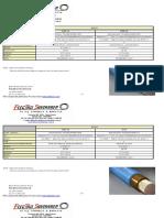 Catálogo de Cables Mineros