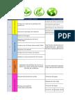 Aspecto y Impacto Ambiental (Autoguardado)