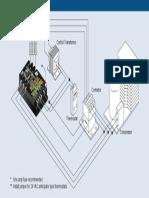 ICM 450 System Diagram