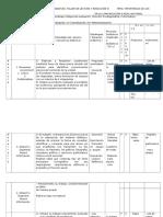 Taller de Lectura y Redacción III Secuencias Didácticas