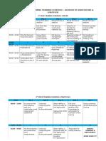 Fresh Water Fish Farming Training Schedule