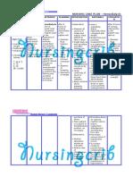 Nursing Care Plan for Hemodialysis