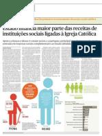 Publico (20100411) Apoio Estado IPSS