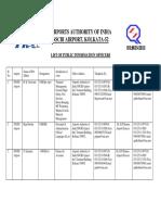 List of Public Information OfficersNSCBI Airport