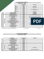 CoDetaile Lesson Plan in Tle Claudette Lui Cabanos- Mercado-Reyesokery CG[1]