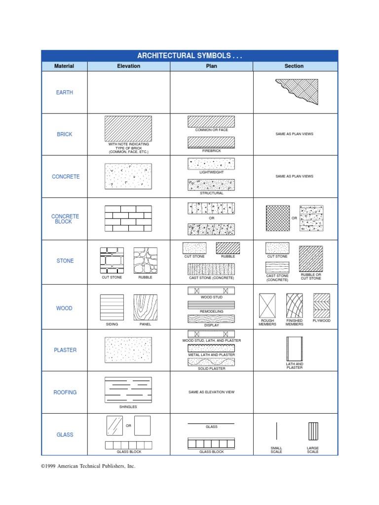 Architectural Material Symbols