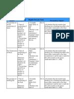 benefits_of_PF.doc