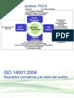 Auditor Interno ISO 14001