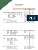 RÚBRICAS MATEMATICAS Y FÍSICA 2016(I).pdf