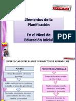 Planificación en el Nivel de Educación Inicial