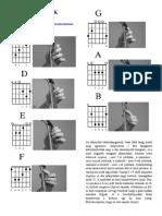 A few basics to guitar (Hungarian)