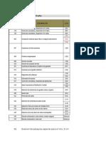Guía Para El Registro Del FUA Por Prestación 2012