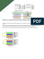 Color Coding Standard
