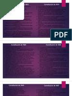 Cuadro Comparativo (Constituciones de México)