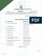 Bhaktaniwas.pdf