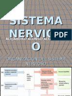 s, Nervioso