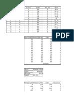Histogramas y Estadísticas Descriptivas.