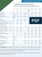 mixercapchart.pdf