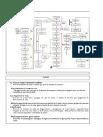 Fluxograma Processo Fabricacao Acucar