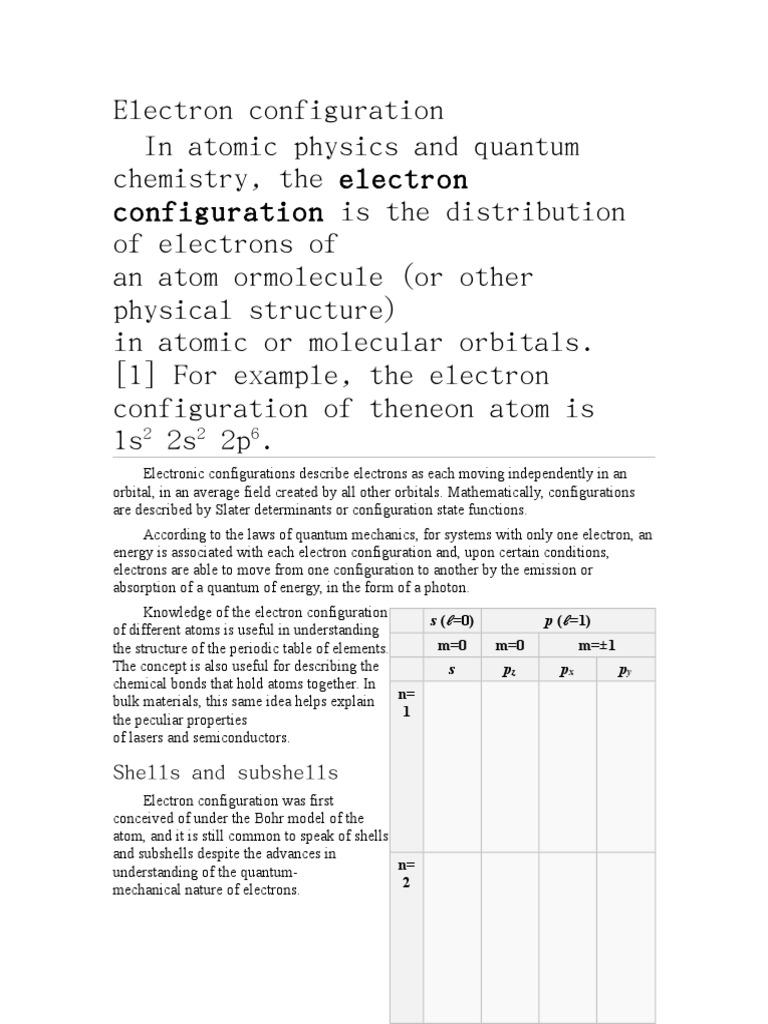 Electron Configuration Electron Configuration Atomic Orbital