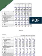 Laporan Statistik Keuangan Pemerintah 2008 2013