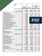 2016-17 Tracking Run General Fund