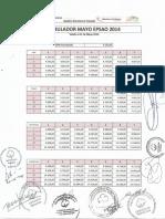 tabulador Algodones del Orinoco.pdf