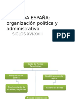 Organización Política de La Nueva España