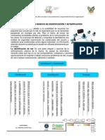 PRACTICA 4 Conceptos Basicos de Identificacion y Atenticacion