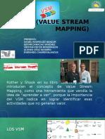 Vsm (Value Stream Mapping)