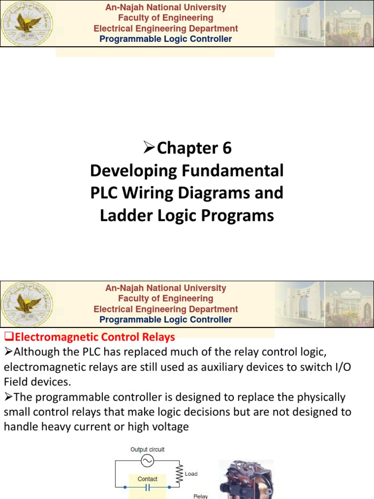 Plc wiring diagrams and ladder logic programs cheapraybanclubmaster Images