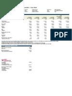 V F Corporation NYSE VFC Financials