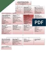 Organization Chart Updated 09.02.15