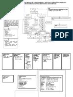 Mind Mapping Pasien Dengan Dm Mamplam 1 Resum Tn b