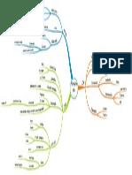 AFO I Planejamento.pdf