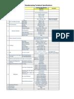 Capabilities IMP Import PCB