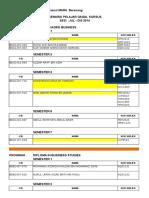 Senarai Gagal Dan Markah Jd14 NEW 3