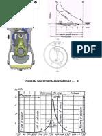 Presentasi Motor Bakar