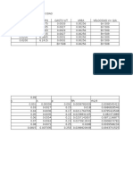Calculo de Gasto y Velocidad de Seccion
