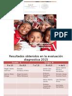 Consejo Tecnico Escolar Fase Ordinaria 2015-2016 Lleno