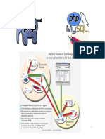Tema 01. Introducción a Php_2013!
