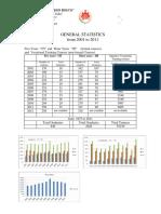 03 General Statistics DonBoscoCairo