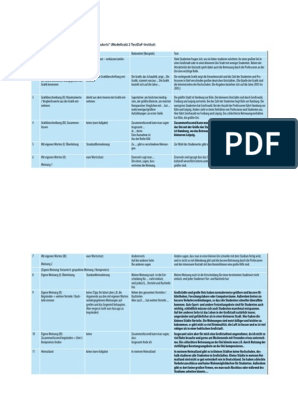 Beispiel Schriftlicher Ausdruck Testdaf Modellsatz 2