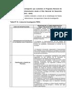 Lineas de Investigacion PNFA-2014