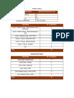 Syllabus IP Data 3.1