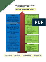 Agency Strategy Map