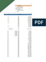 contoh anggaran dana sebuah pengembaraan