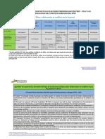Elecciones PERÚ 2016 Niños conflicto ley penal 10Feb2016 PDF