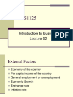Introduction to Business - BUS1135 Lecture 02