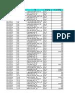 LTE Huawei KPI Performance